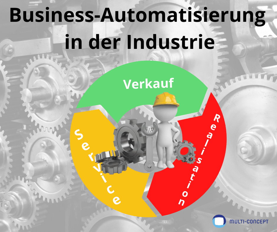 Business-Automation für die Industrie